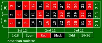 www.roulette-online.co.uk